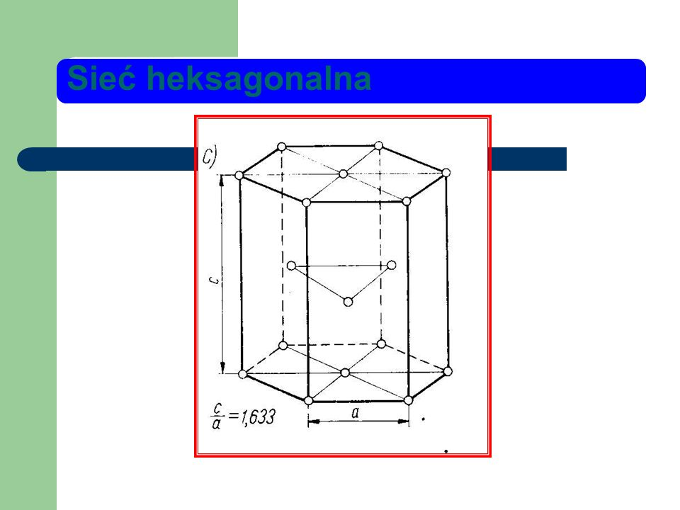 Sieć heksagonalna