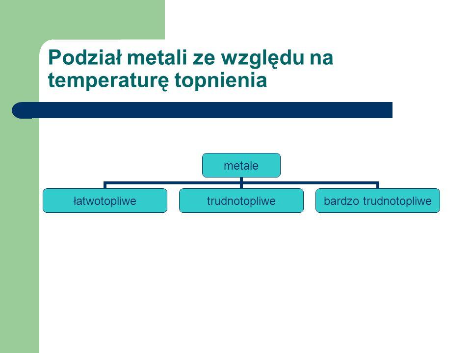 Podział metali ze względu na temperaturę topnienia