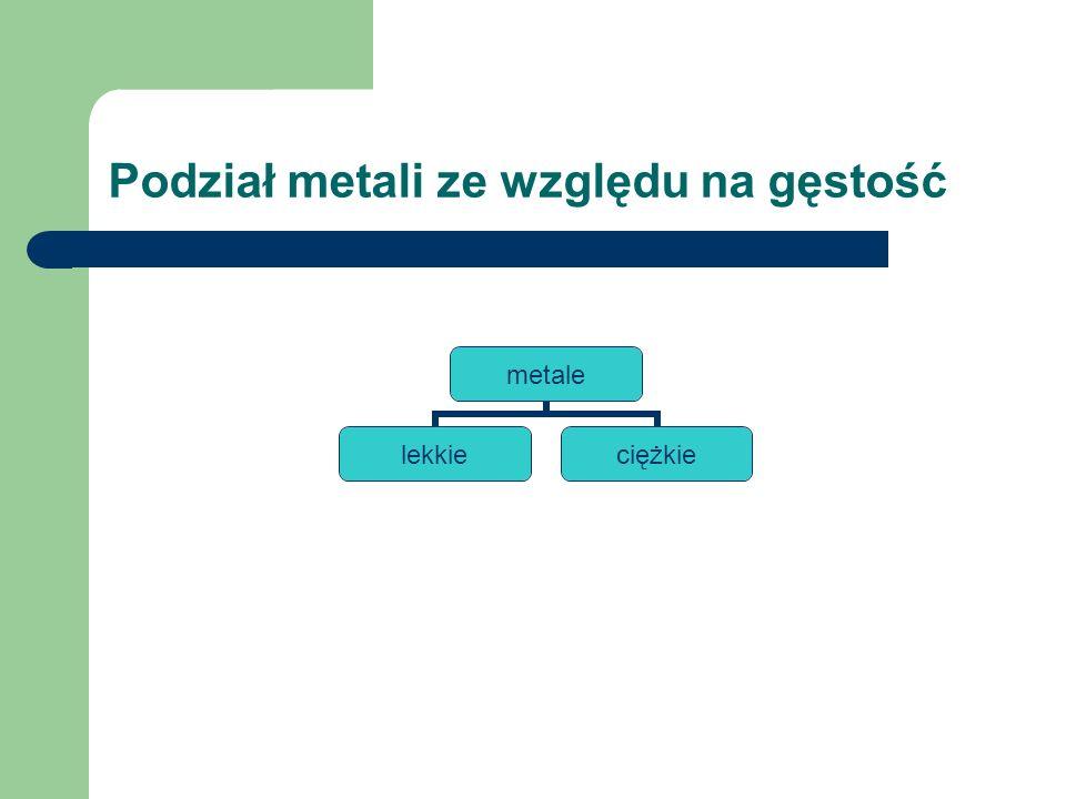 Podział metali ze względu na gęstość