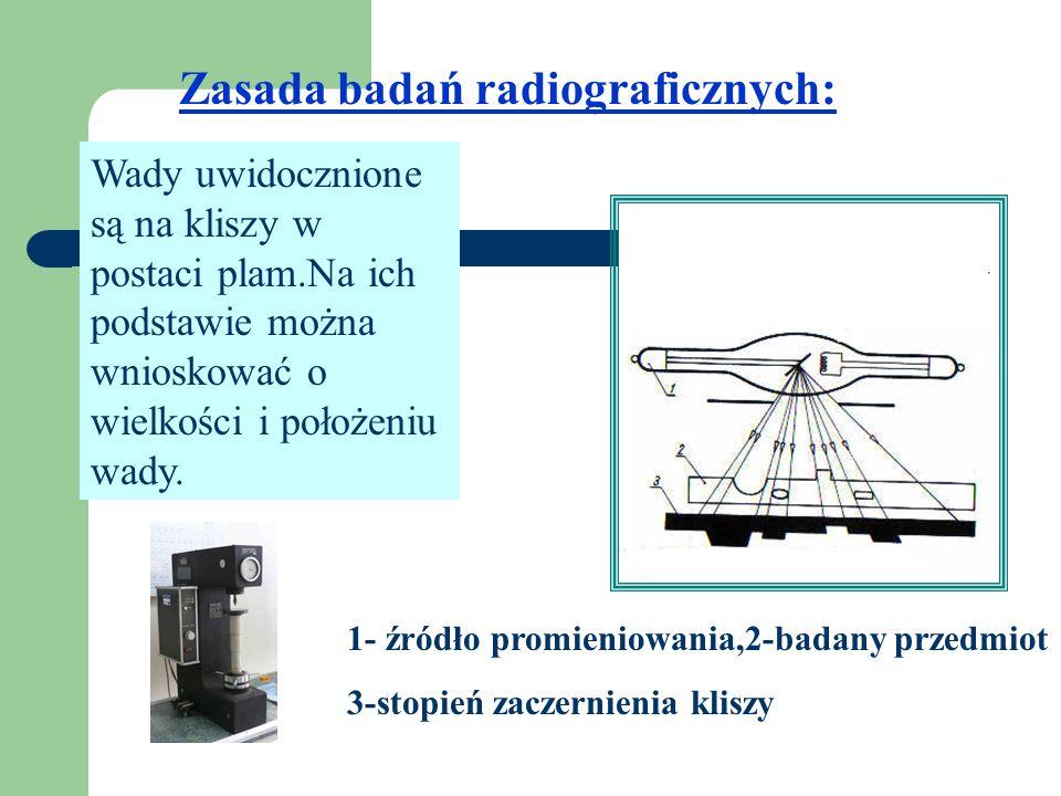 Zasada badań radiograficznych: