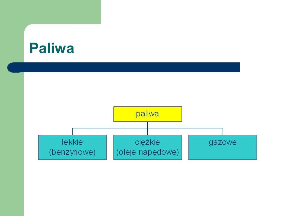 Paliwa