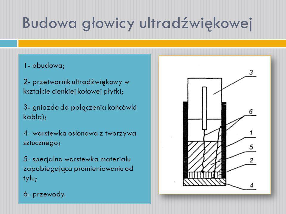 Budowa głowicy ultradźwiękowej