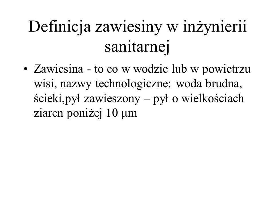 Definicja zawiesiny w inżynierii sanitarnej