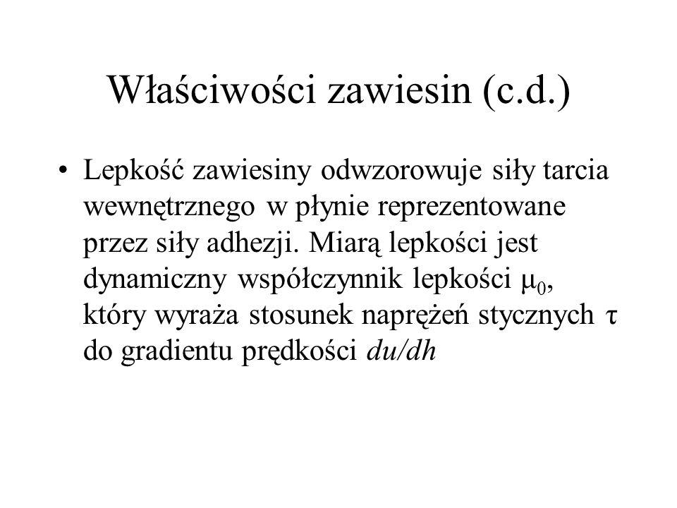 Właściwości zawiesin (c.d.)