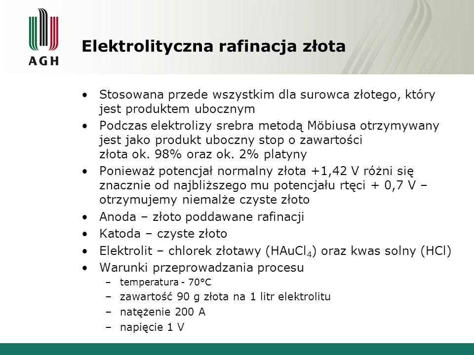 Elektrolityczna rafinacja złota
