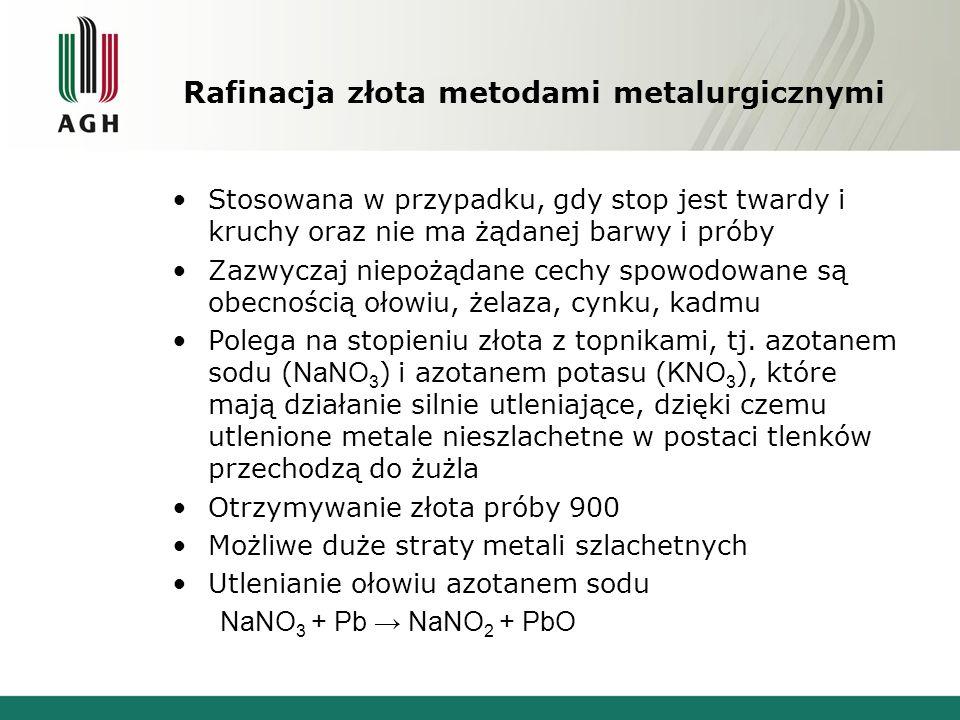 Rafinacja złota metodami metalurgicznymi