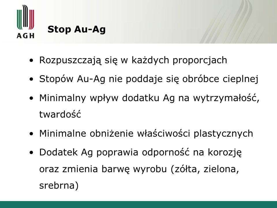 Stop Au-AgRozpuszczają się w każdych proporcjach. Stopów Au-Ag nie poddaje się obróbce cieplnej.