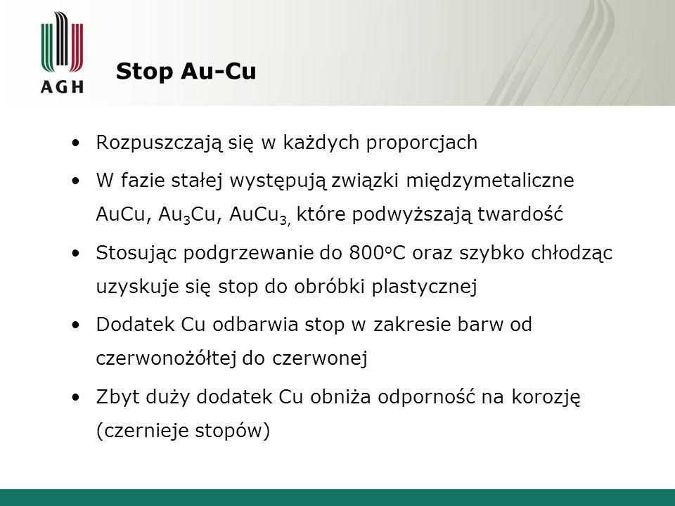 Stop Au-Cu Rozpuszczają się w każdych proporcjach