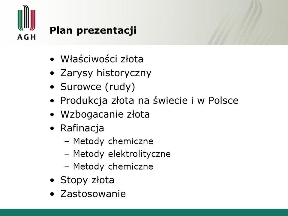 Produkcja złota na świecie i w Polsce Wzbogacanie złota Rafinacja