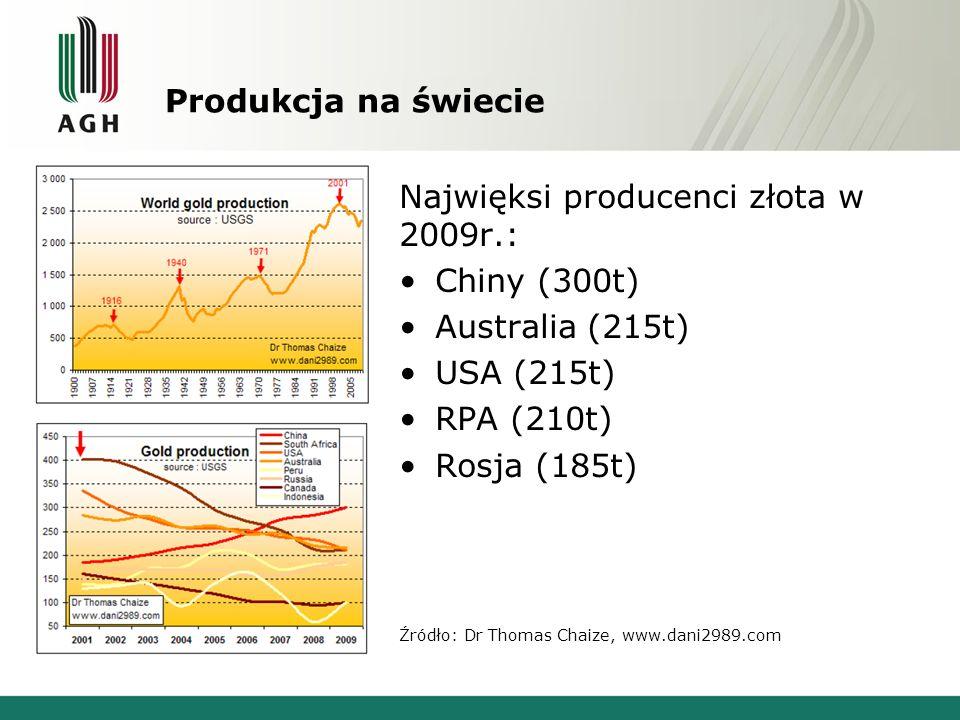 Najwięksi producenci złota w 2009r.: Chiny (300t) Australia (215t)
