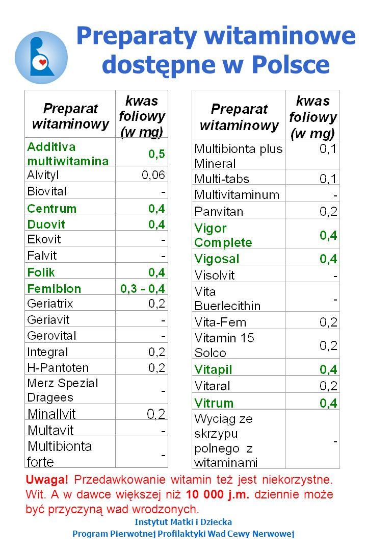 Preparaty witaminowe dostępne w Polsce