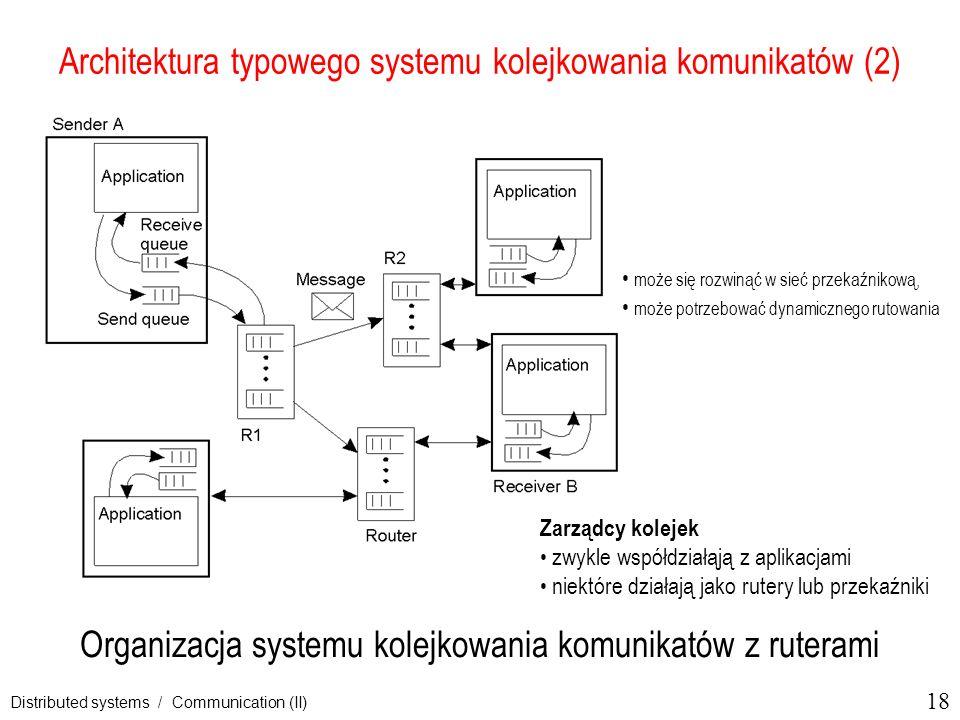 Architektura typowego systemu kolejkowania komunikatów (2)