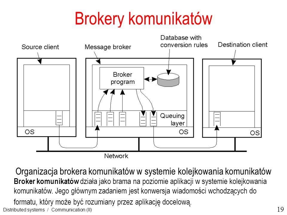 Organizacja brokera komunikatów w systemie kolejkowania komunikatów