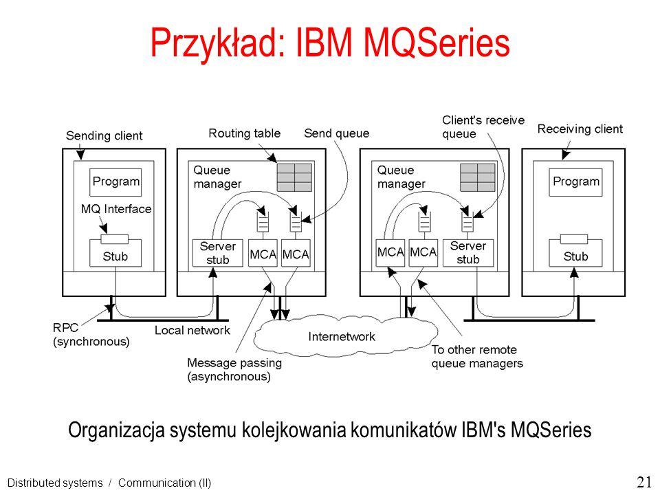 Przykład: IBM MQSeries