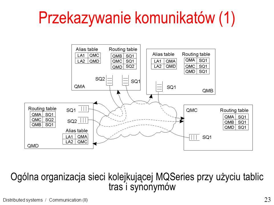 Przekazywanie komunikatów (1)