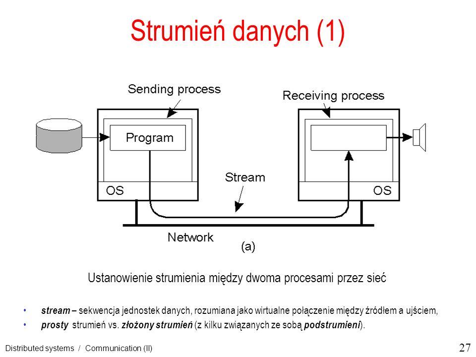 Ustanowienie strumienia między dwoma procesami przez sieć