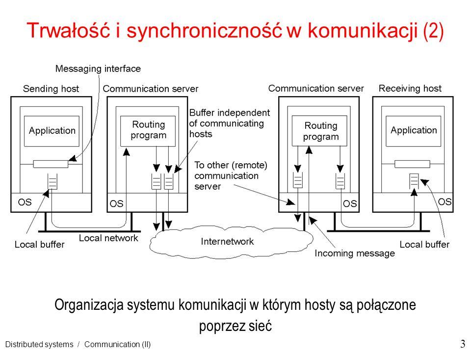 Trwałość i synchroniczność w komunikacji (2)