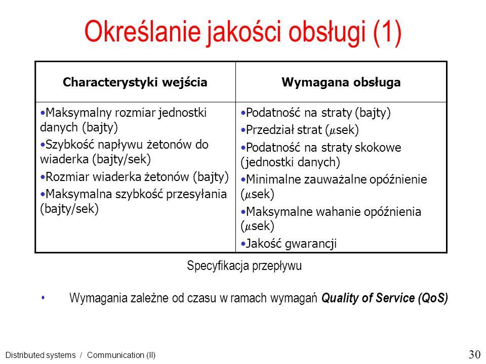 Określanie jakości obsługi (1)