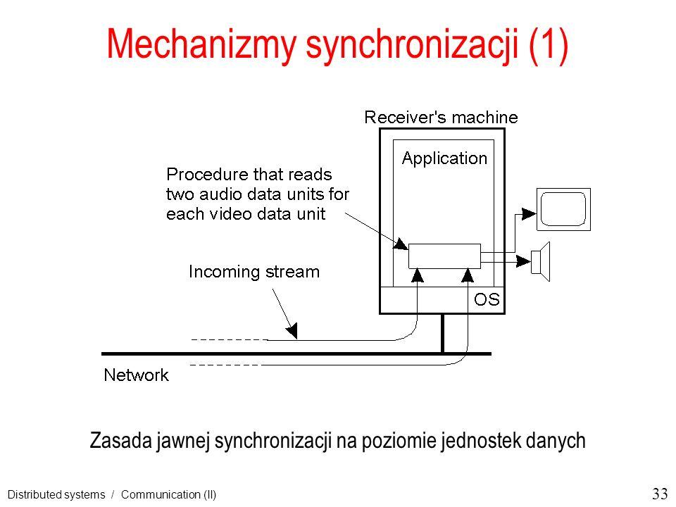 Mechanizmy synchronizacji (1)