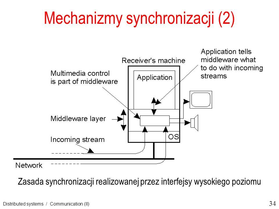 Mechanizmy synchronizacji (2)