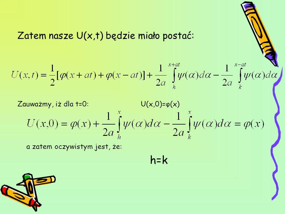 h=k Zatem nasze U(x,t) będzie miało postać: Zauważmy, iż dla t=0: