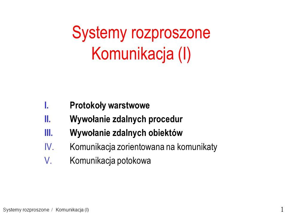 Systemy rozproszone Komunikacja (I)