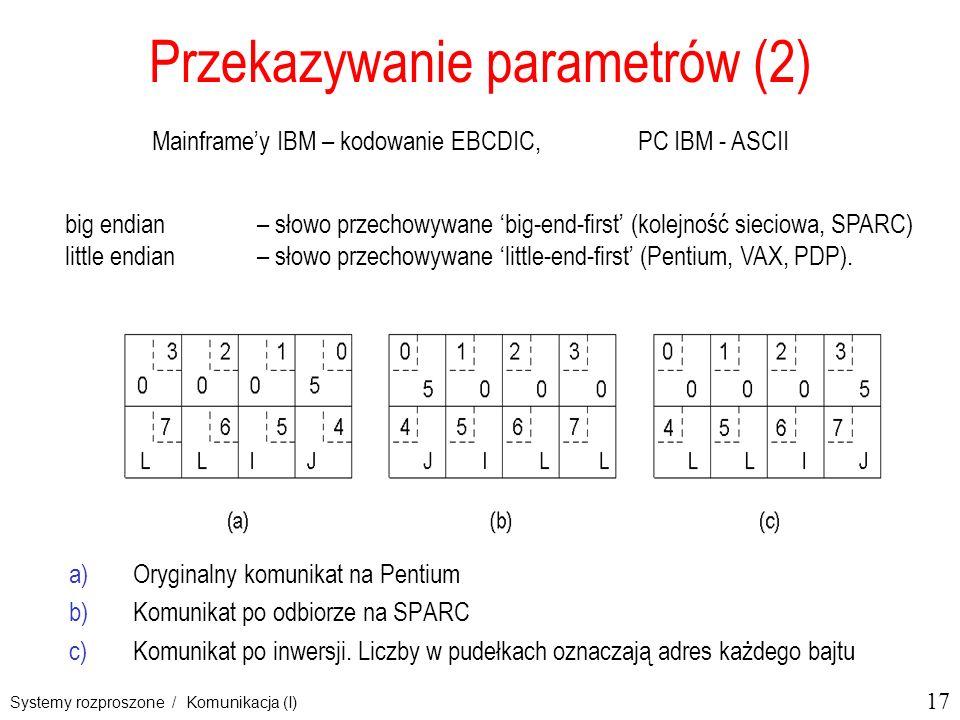 Przekazywanie parametrów (2)