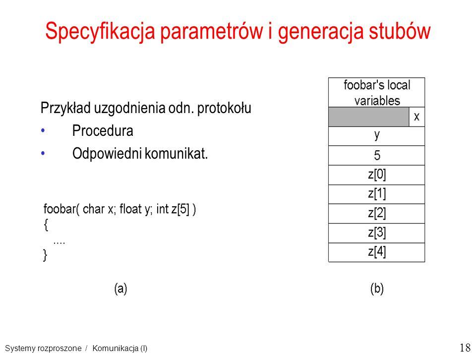 Specyfikacja parametrów i generacja stubów