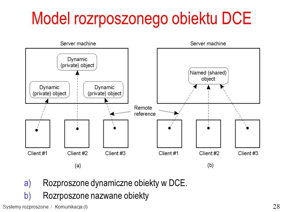Model rozrposzonego obiektu DCE