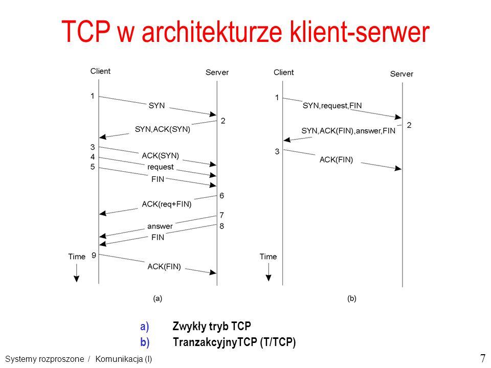 TCP w architekturze klient-serwer