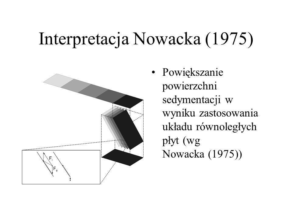 Interpretacja Nowacka (1975)