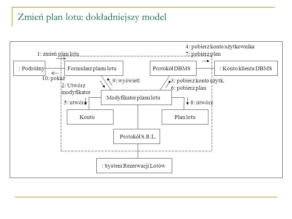 Zmień plan lotu: dokładniejszy model