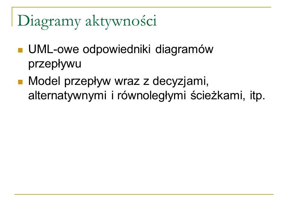 Diagramy aktywności UML-owe odpowiedniki diagramów przepływu