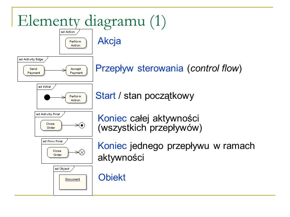 Elementy diagramu (1) Akcja Przepływ sterowania (control flow)