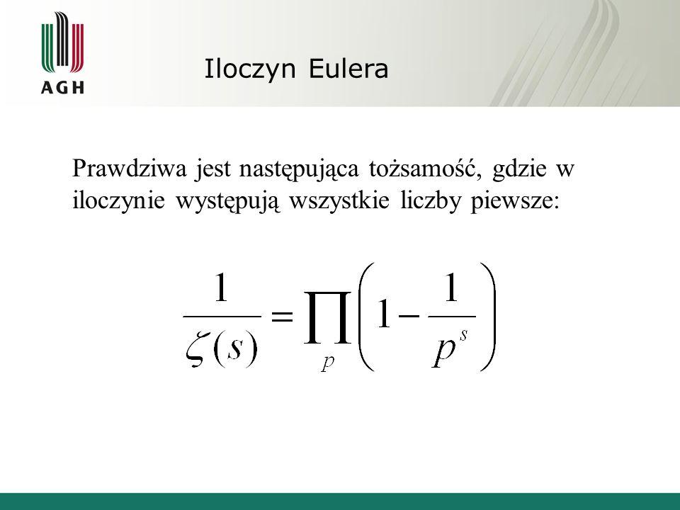 Iloczyn Eulera Prawdziwa jest następująca tożsamość, gdzie w iloczynie występują wszystkie liczby piewsze: