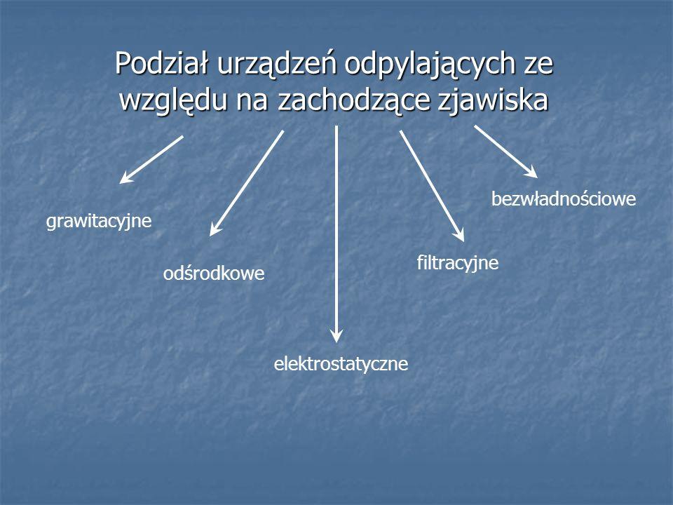 Podział urządzeń odpylających ze względu na zachodzące zjawiska