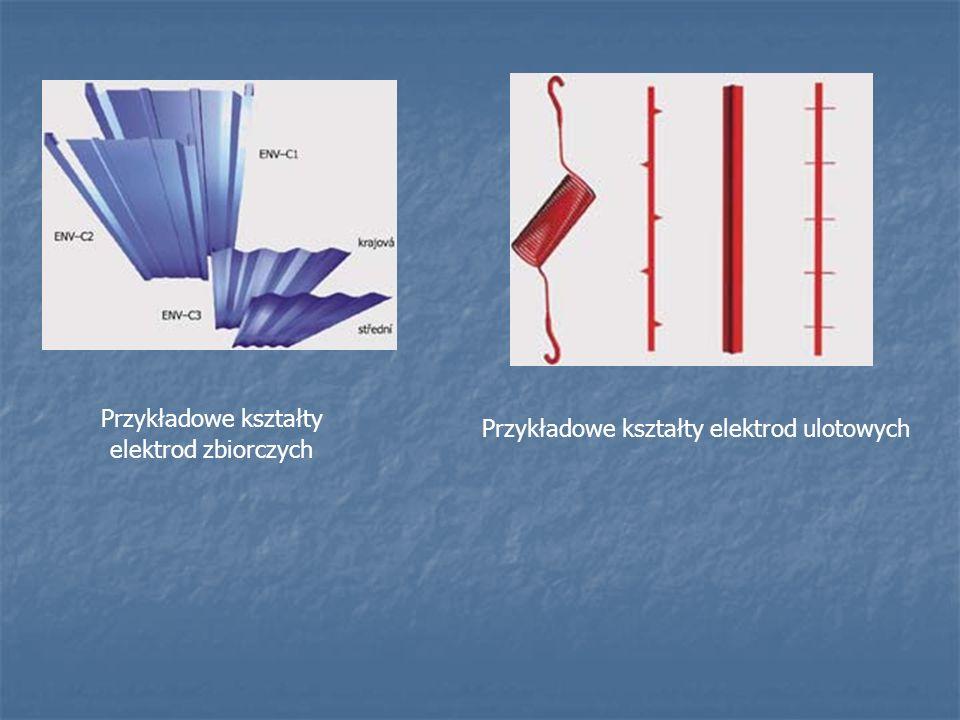 Przykładowe kształty elektrod zbiorczych