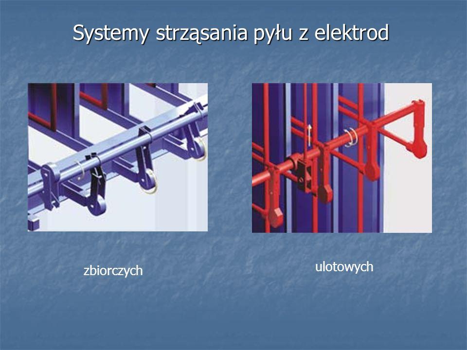 Systemy strząsania pyłu z elektrod