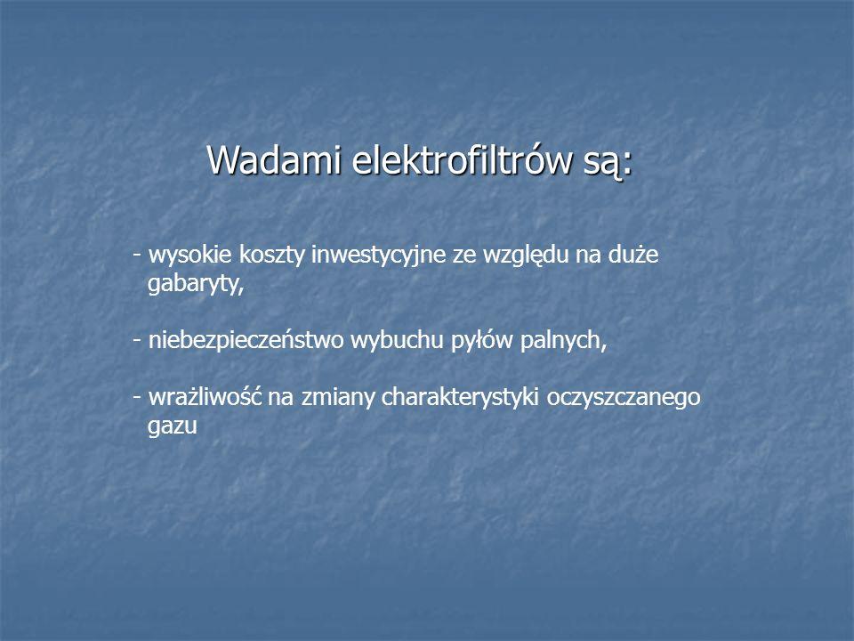 Wadami elektrofiltrów są: