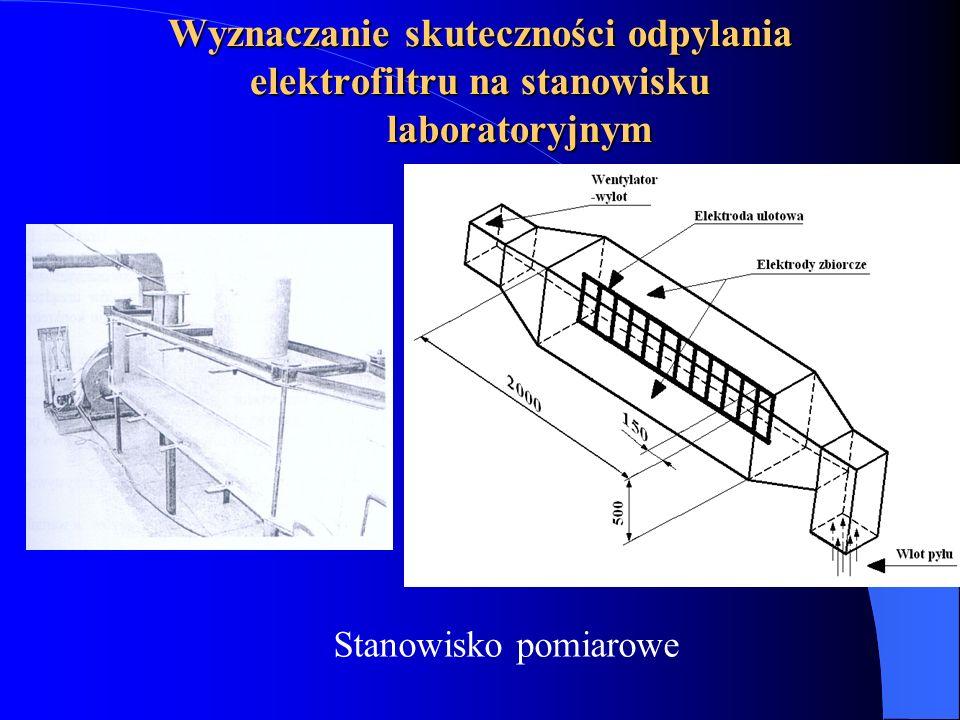Wyznaczanie skuteczności odpylania elektrofiltru na stanowisku laboratoryjnym