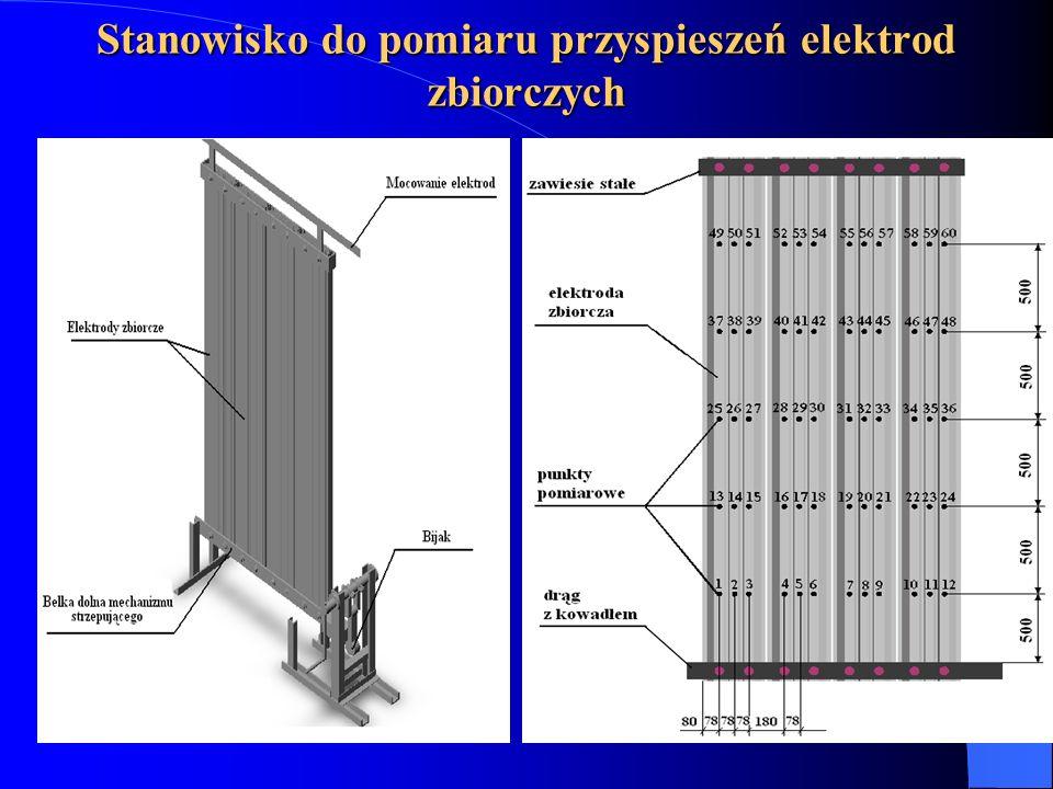 Stanowisko do pomiaru przyspieszeń elektrod zbiorczych