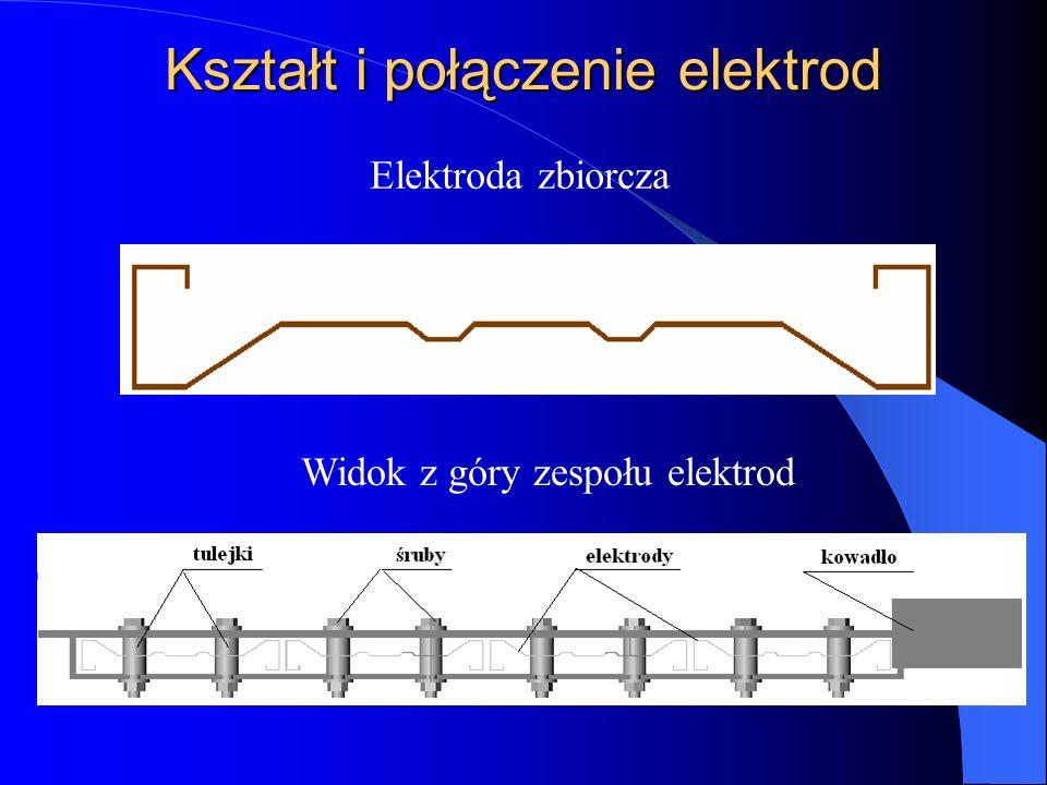 Kształt i połączenie elektrod