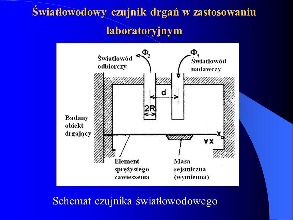 Światłowodowy czujnik drgań w zastosowaniu laboratoryjnym
