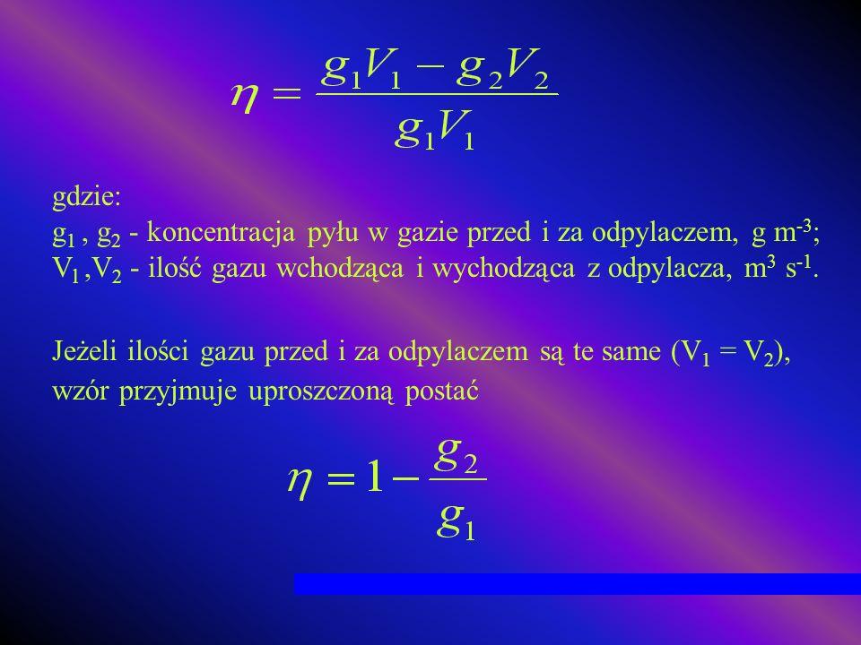 gdzie: g1 , g2 - koncentracja pyłu w gazie przed i za odpylaczem, g m-3; Vl ,V2 - ilość gazu wchodząca i wychodząca z odpylacza, m3 s-1.