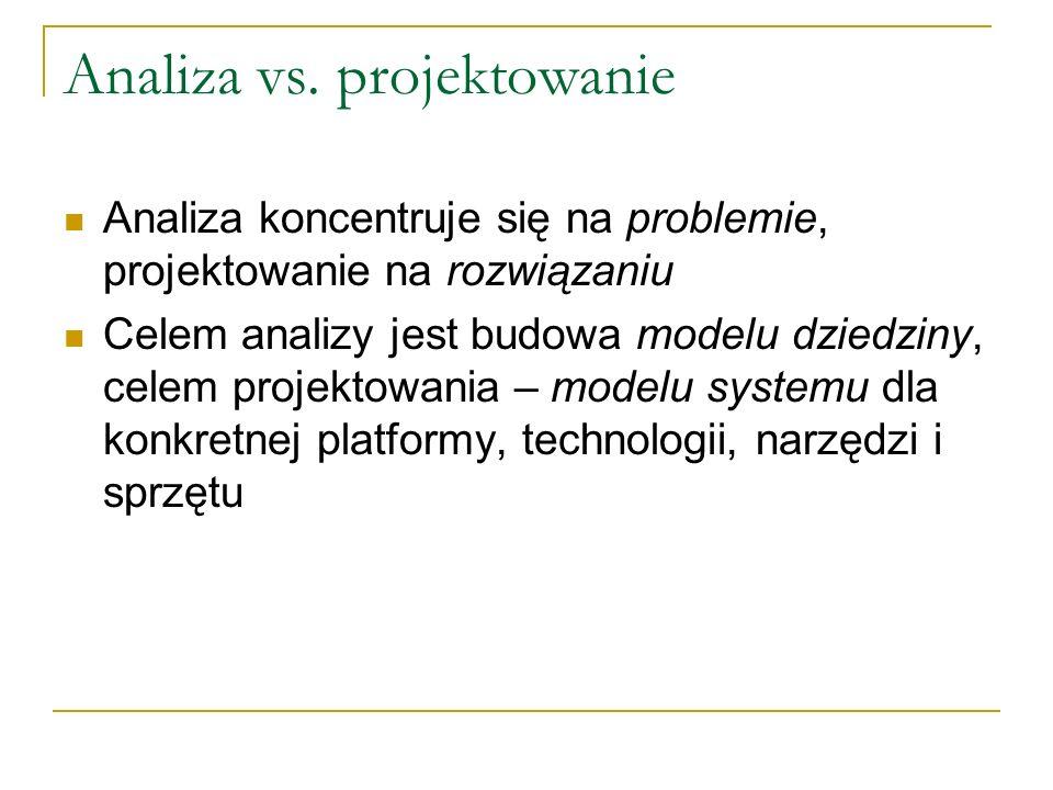 Analiza vs. projektowanie