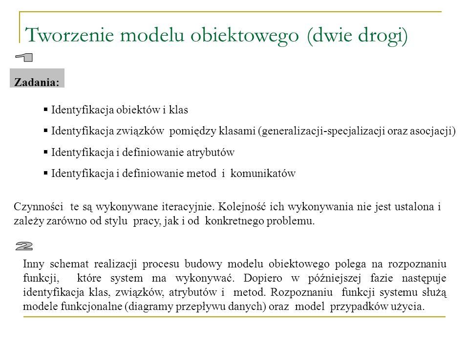 1 2 Tworzenie modelu obiektowego (dwie drogi) Zadania: