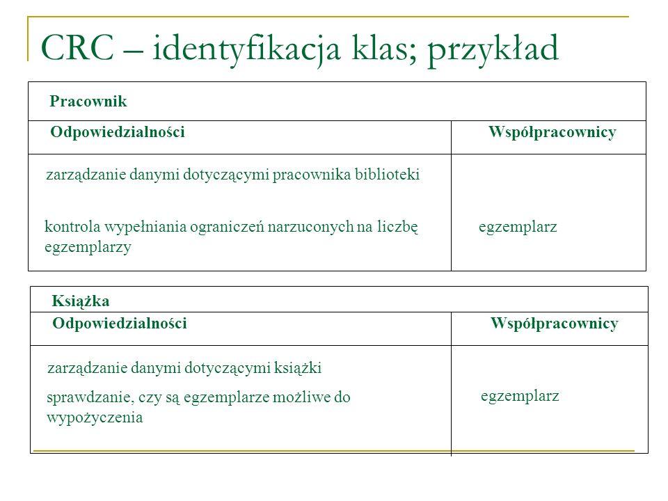 CRC – identyfikacja klas; przykład
