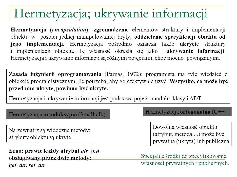 Hermetyzacja; ukrywanie informacji