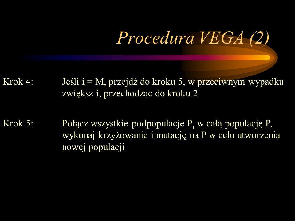 Procedura VEGA (2) Krok 4: Jeśli i = M, przejdź do kroku 5, w przeciwnym wypadku zwiększ i, przechodząc do kroku 2.