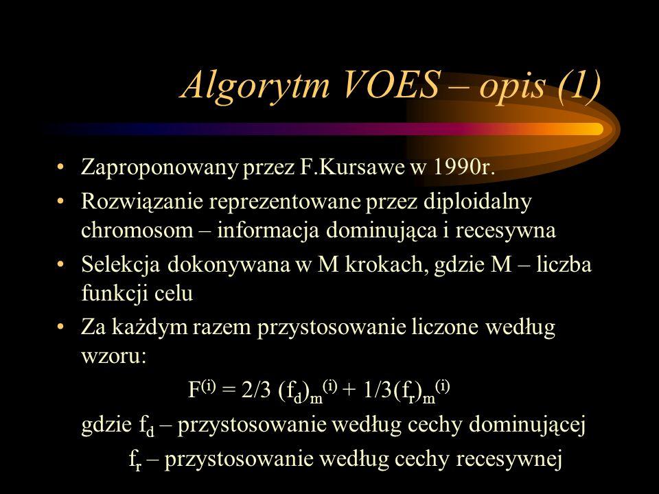 Algorytm VOES – opis (1) Zaproponowany przez F.Kursawe w 1990r.